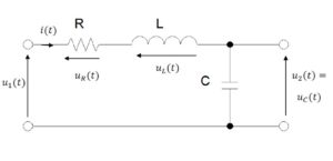 dynamic model - RLC circuit
