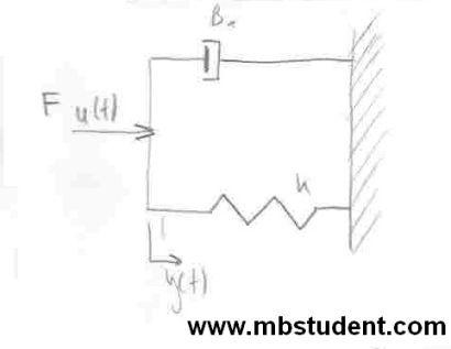 Transfer function H(s) of mechanical system - example 1.