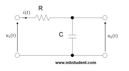 state space representation - RC circuit example 1.