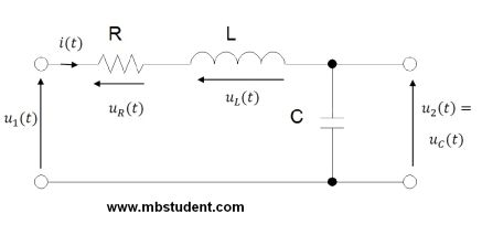 state space representation - RLC circuit example 1.