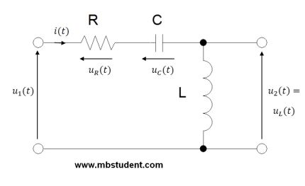 state space representation - RLC circuit example 2.