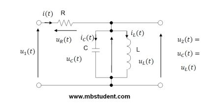 state space representation - RLC circuit example 3.