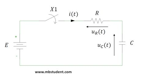 Transient states in electrical circuit