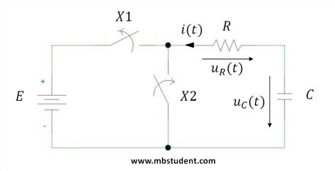 Discharging capacitor - electrical circuit