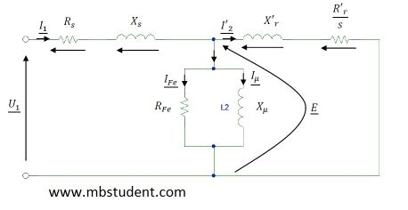 Electrical AC circuit - branch current method example 4.