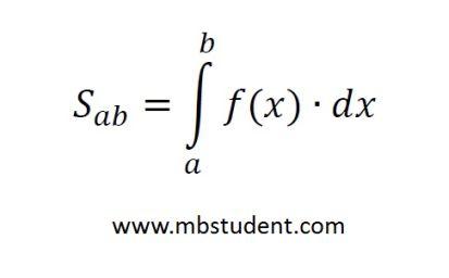 Definite integrals - examples.