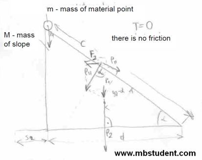 Mechanics dynamics - example 1.