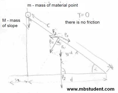 Mechanics dynamics - example 1.
