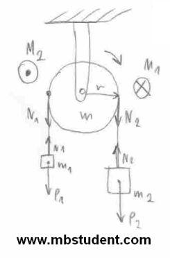 Mechanics dynamics - example 4.