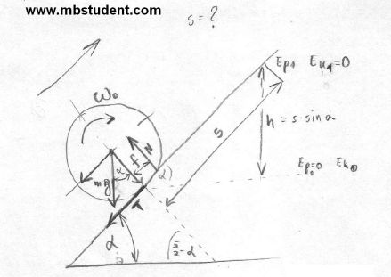 Mechanics dynamics - example 7.