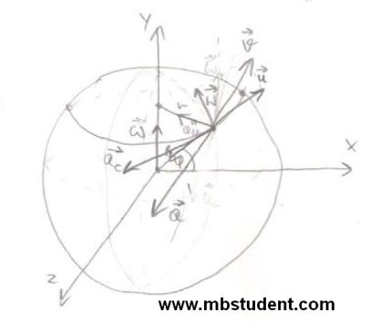 Mechanics kinematics - relative motion.