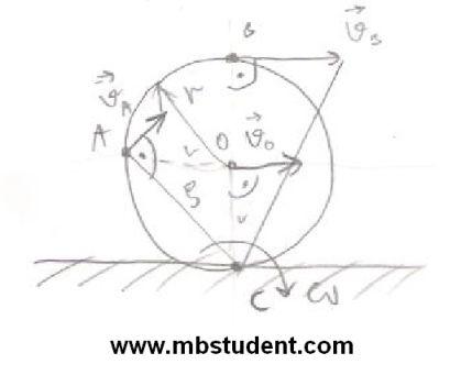 Mechanics kinematics - temporary rotational motion.