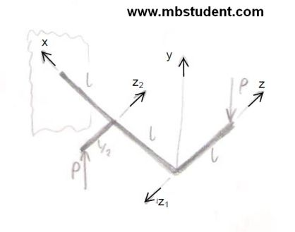 Bending torque and shear force in beam under load - example 4.