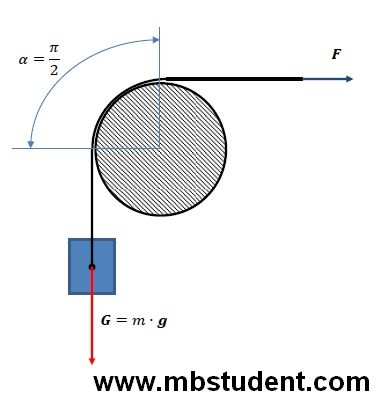 Mechanics Statics