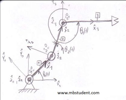 Robot forward kinematics - example 1.